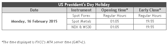 Presidents Day 2015 Trading Hours