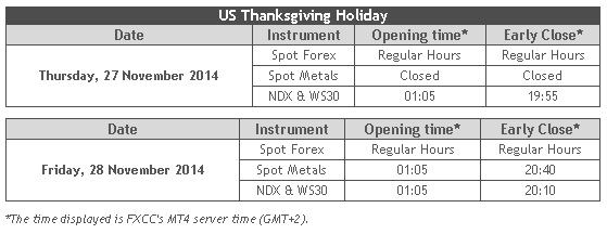 FXCC Thanksgiving Timetable