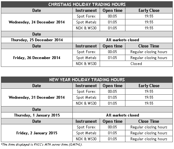FXCC Christmas Trading Schedule