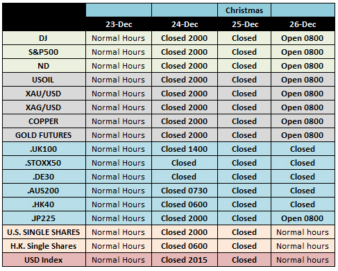 FXPRIMUS Christmas Trading Schedule